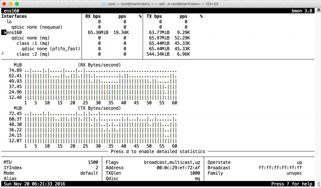 bmon: Datenrate
